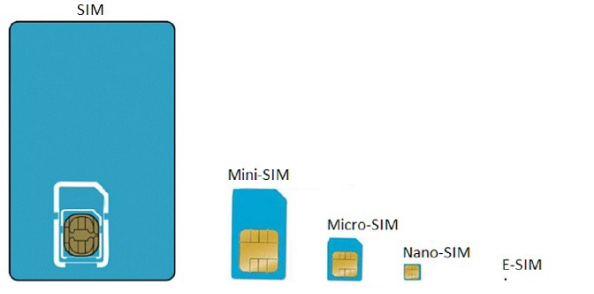http://hablandodemanzanas.com/sites/default/files/Imagen-Apple-eSIM-evolucio%CC%81n.jpg