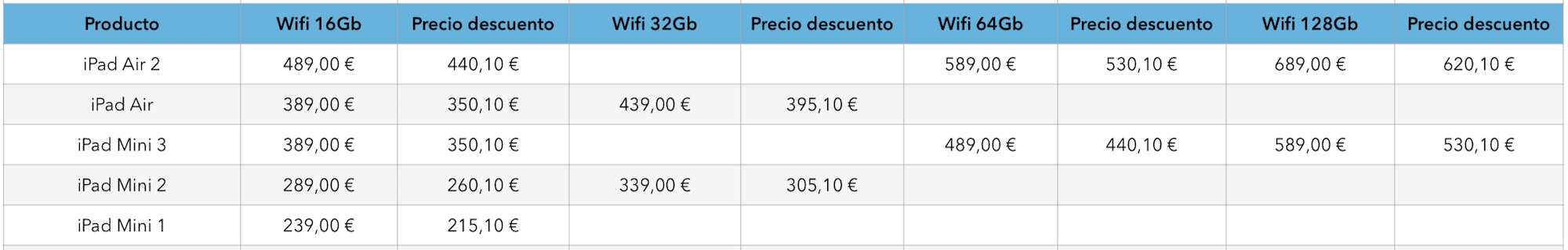 black-friday-apple-descuento-ipad-air-mini-retina