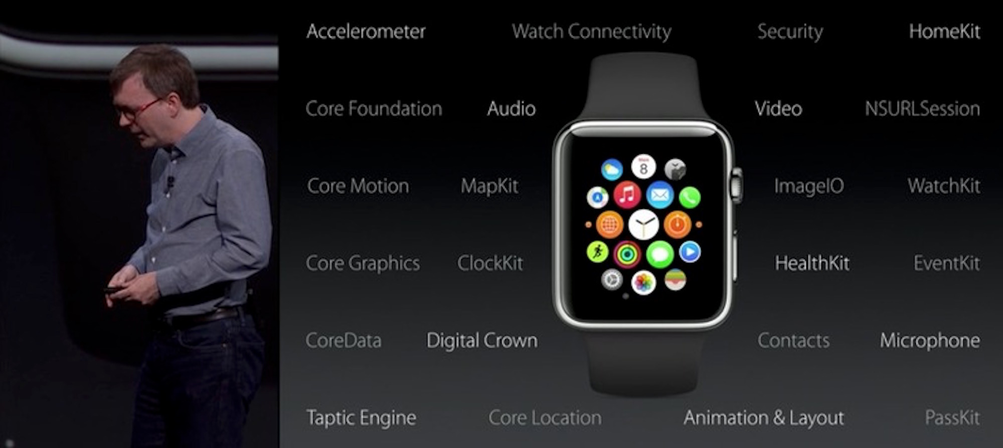 Estas son las novedades de Watch OS 2, el sistema del Apple Watch