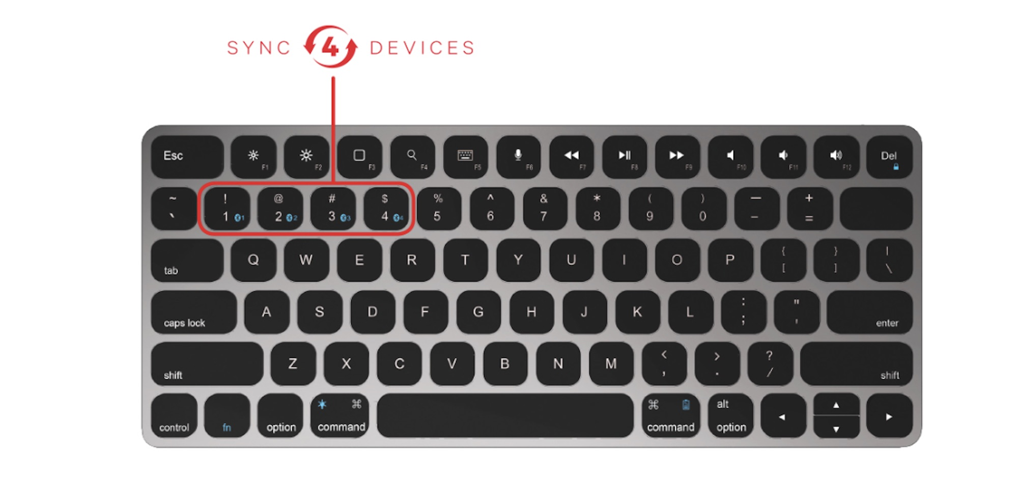 Kanex MultiSync Premium Slim Keyboard For Mac & iOS